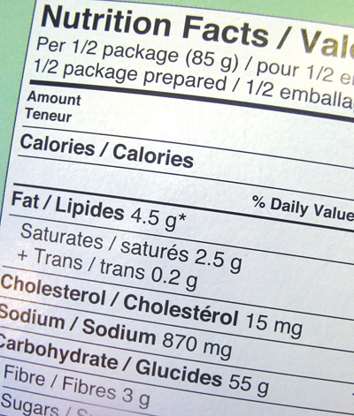 How To Get Food Tested For Nutrition Facts